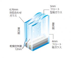 防犯ガラス構成