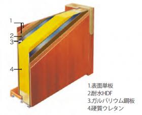 標準ドアの断面構成