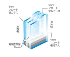 標準ガラス構成
